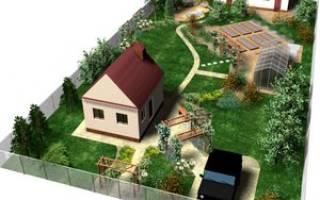 На каком расстоянии мне можно построить дом?