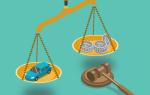 Как исполнить решения суда по разделу имущества?