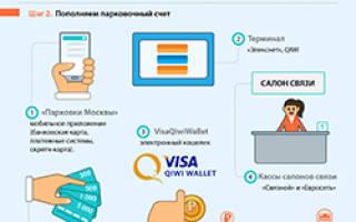 Оплатить парковку в москве через смс мегафон бесплатно