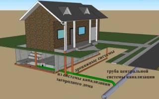 Как добиться проведения центральной канализации в поселке?