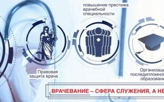 Ответственность судмедэксперта за подлог медицинских документов