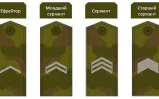 Получение воинских званий в армии