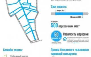 Где купить парковочную карту в москве