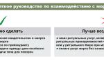 Какие НПА регламентируют предоставление платных и бесплатных услуг морга?