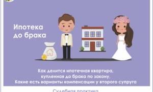 Ипотека до брака и после брака для иногородних