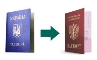Получение гражданства России гражданину Украины