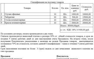 Спецификация на услуги к договору образец